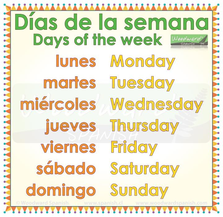 Los das de la semana en espaol  Days of the week in Spanish