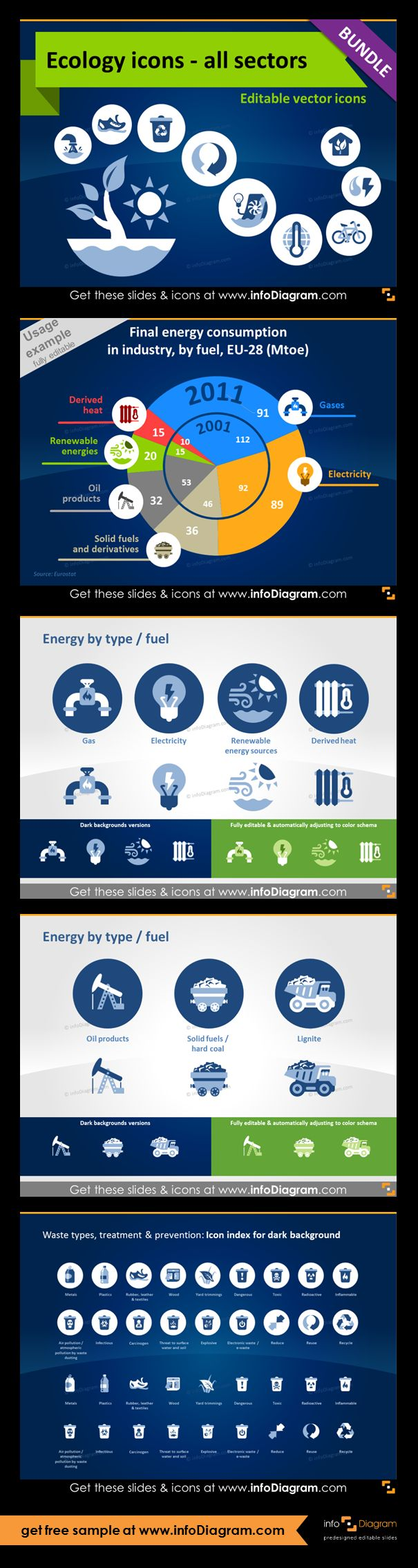 Ecology icons and visuals for ecology related presentations. Final energy consumption in industry, by fuel (infographics) example chart. Types of energy and fuel: Gas, Electricity, Renewable energy sources, Derived heat, Oil products, Solid fuels / hard coal, lignite. All symbols are as clipart pictures - fully editable in PowerPoint.