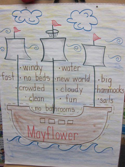 Mayflower-Thanksgiving