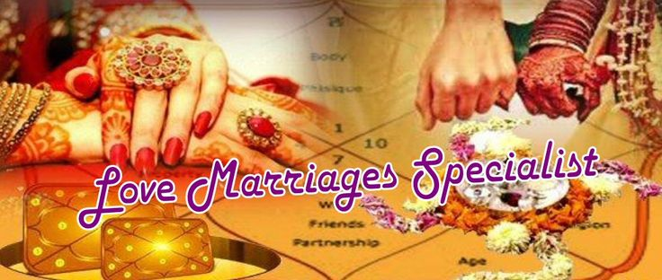 Online Intercaste love marriage solutions by Astrology World Expert +91-9779208027