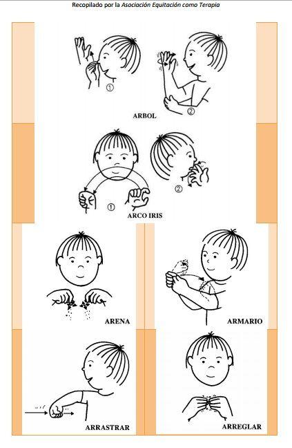 Archivo pdf con signos para el bimodal. Lenguaje española de signos.