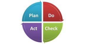 sales coaching plan for my team | 121 coaching, Business Coaching, Sales Coach, Group coaching, Team ...