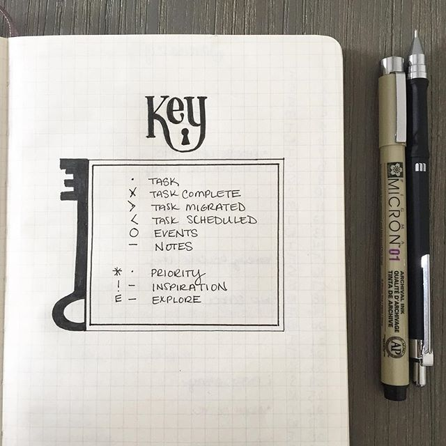 Traditional bullets and signifiers  Keeping it simple...bullet journal key. #bulletjournal #handlettering…                                                                                                                                                                                 More
