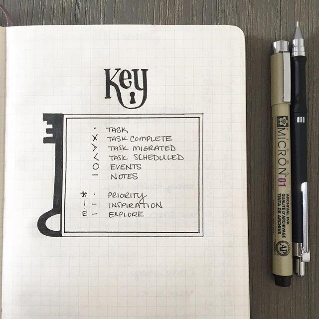 Resultado de imagen para bullet journal key