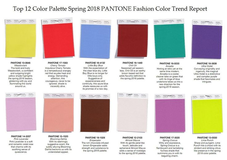 palette top 12 Pantone fashion report Spring 2018