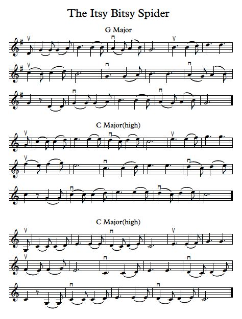 key signature and beethoven The association of certain musical key signatures with a specific subjective   102: beethoven is said to have called b minor the black key.