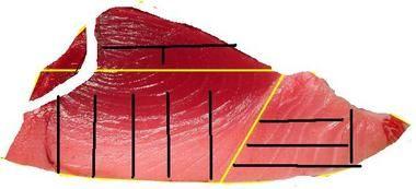 まぐろ刺身(3) 悪いマグロ刺身と良いマグロ刺身