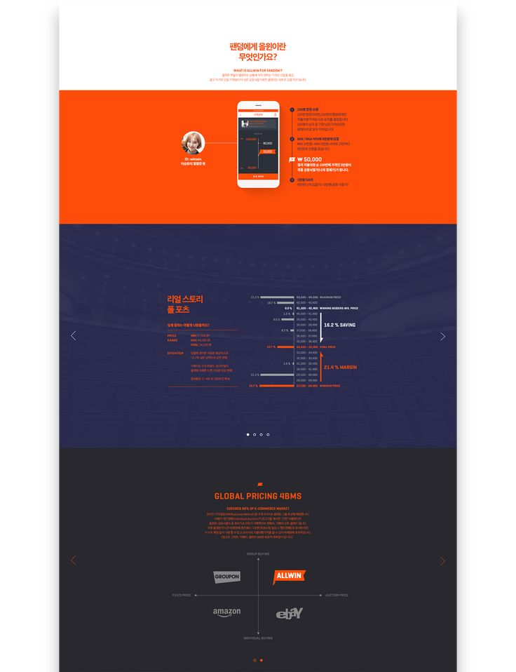 Group Saving Action ALLWIN Brand Experience Design on Behance