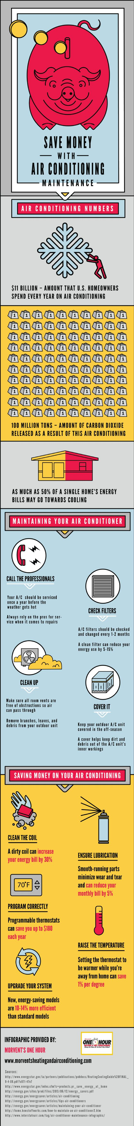 Maintaining an air conditioner is a great way to ensure