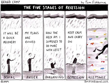 Los 5 estadios de la crisis: negación, rabia, lamentación, depresión, aceptación