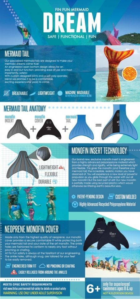 Ever wonder why Fin Fun Mermaid is the best mermaid monofin?  Monofin Pro+ Fin Fun Mermaid Tail = Dreams coming TRUE! get your real swim-able mermaid tail at Fin FunMermaid.com