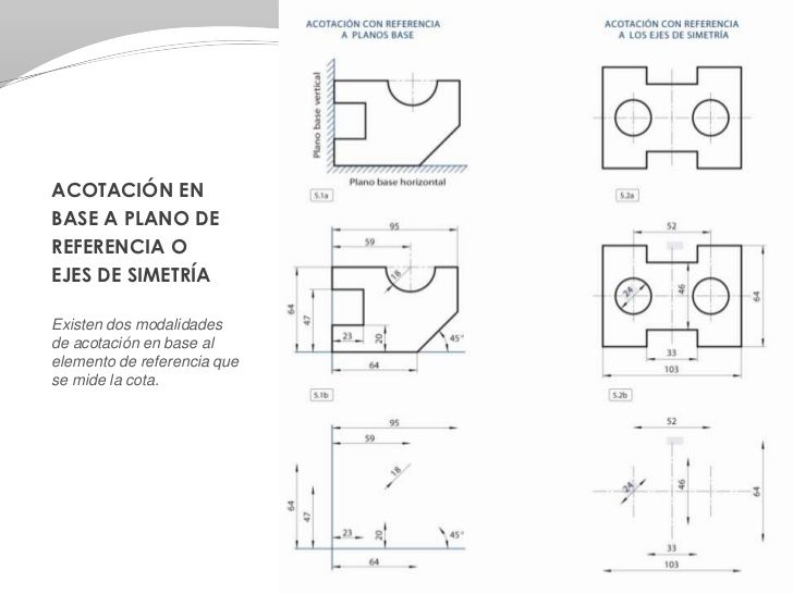 Normalizacion Acotacion Final 2º Repaso Gral Dibujo Messages Layout
