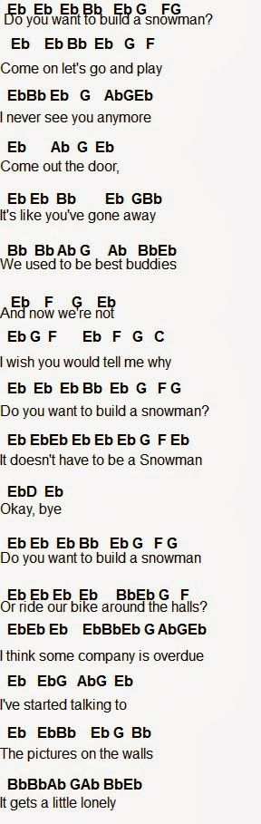 Flute Sheet Music: Do You Want To Build A Snowman. Could work for oboe too!