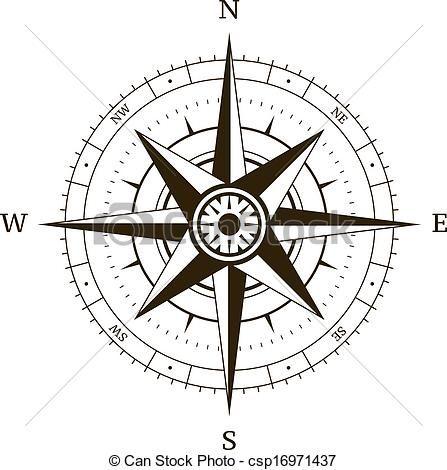 Image result for vintage Compass