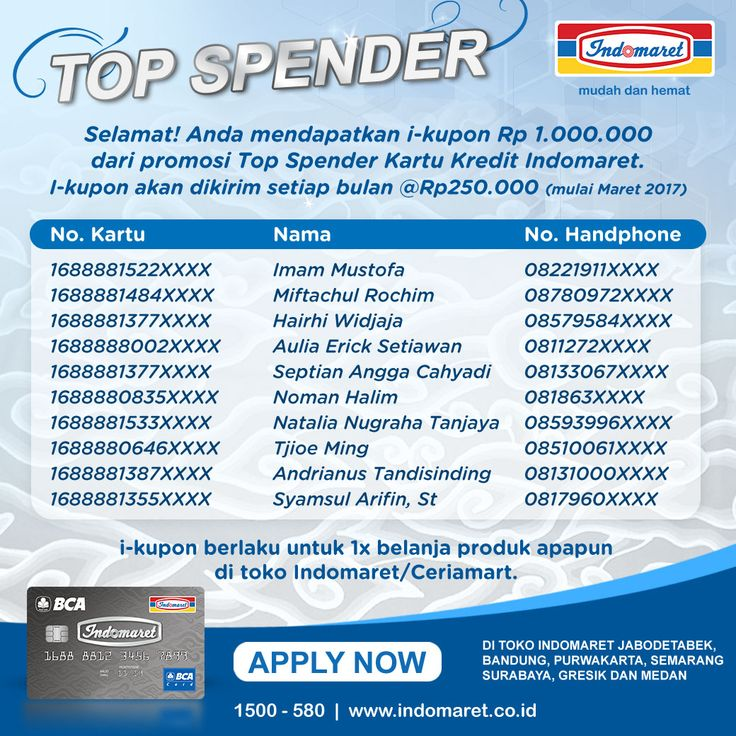 Selamat kepada Pemenang TOP SPENDER Kartu Kredit Indomaret. Berikut adalah nama 10 pemegang KKI dengan transaksi tertinggi di Indomaret periode 1 Nov 2016 – 31 Januari 2017. Pemenang berhak mendapatkan i-kupon Rp 1.000.000,- yang akan diberikan @250.000 selama 4 bulan (Mulai Maret 2017).  Masih belum punya Kartu Kredit Indomaret? Ajukan sekarang juga di toko INDOMARET. Untuk info lebih lanjut, klik : www.indomaret.co.id/kartukreditindomaret.