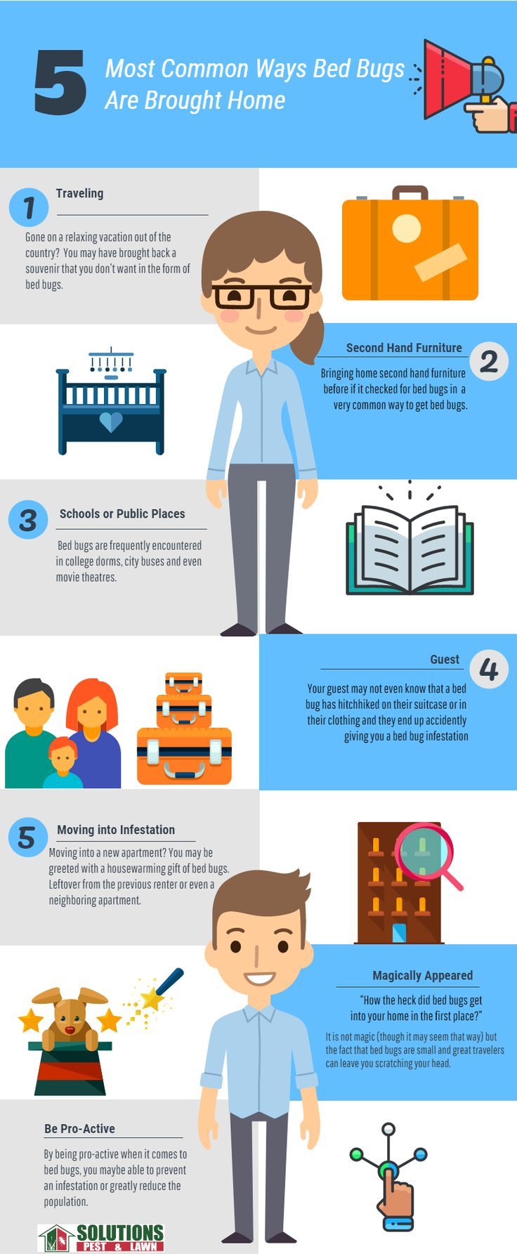 5 Common Ways People Get Bed Bugs [INFOGRAPHIC Bed bugs