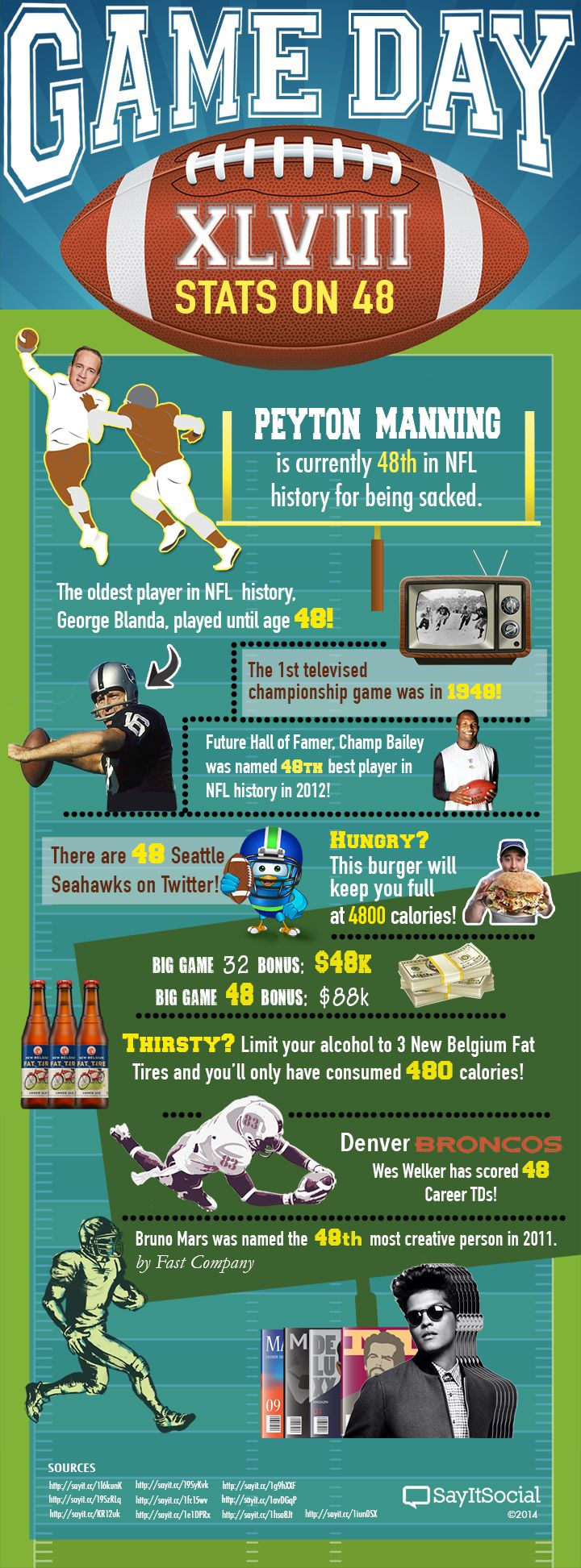 [INFOGRAPHIC] Super Bowl XLVIII - The 10 Stats to know about The 48th Big game!  #SuperBowlXLVIII #Infographic #Broncos #Seahawks