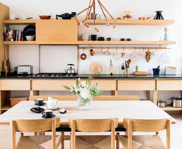 design attractor: Sunday Inspiration from Mjölk