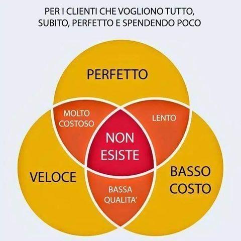 foto di Tecno Progetti Calvisano.