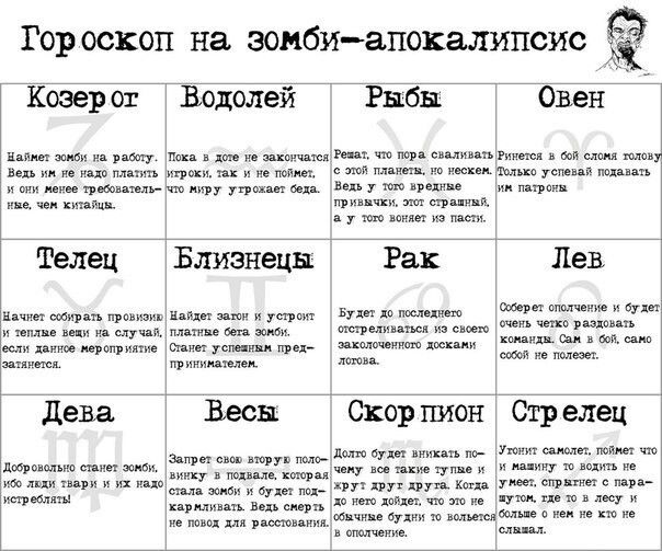 Зомби гороскоп