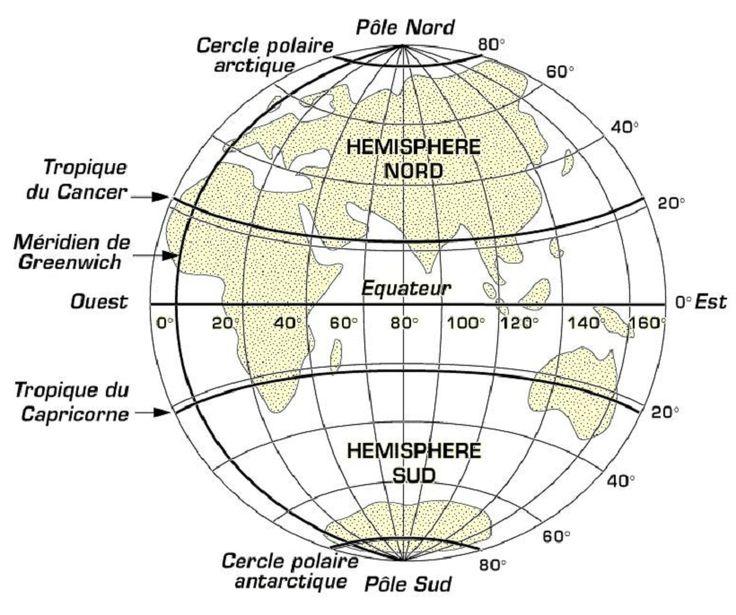4 illustrations de la Terre pour étudier le globe et le système solaire