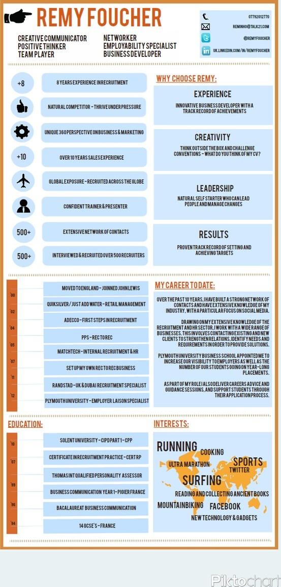 57 best CV images on Pinterest Resume cv, Resume design and - resume best practices