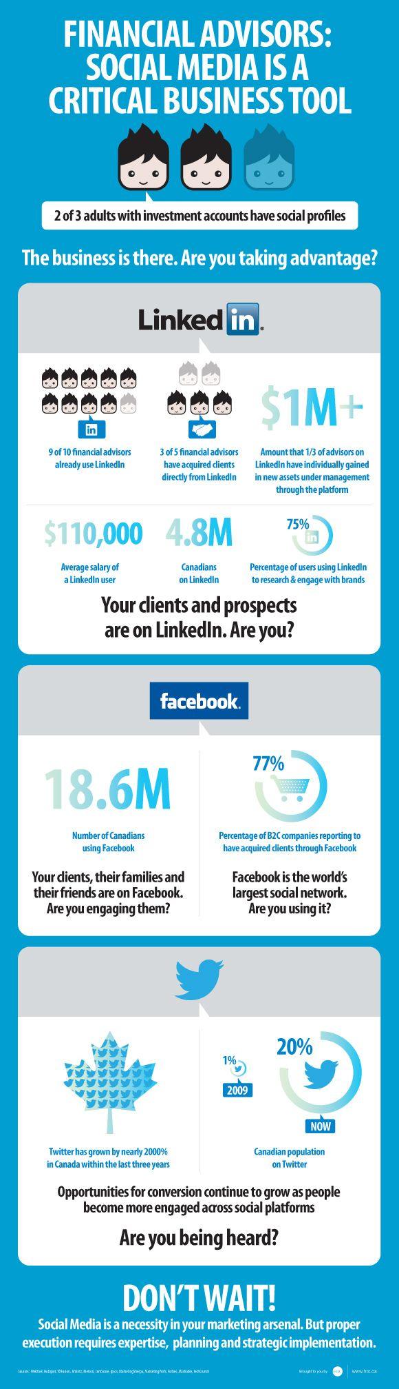 El Social Media es imprescindible para los asesores financieros #infografia #infographic #socialmedia
