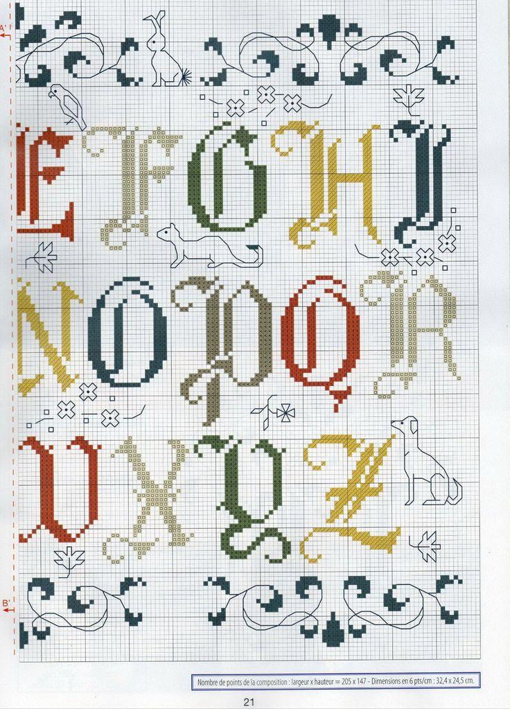 Plaisir De Broder 19 Cross Stitch Pinterest Charts