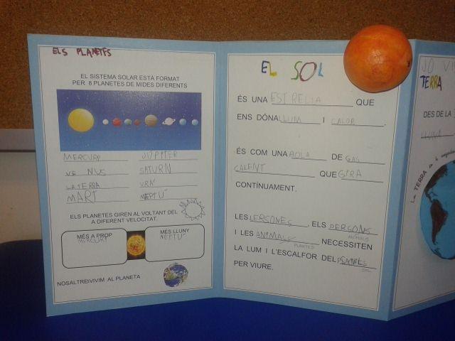 Projecte EL CEL. Pinzellada sobre el Sistema SOlar i el Sol