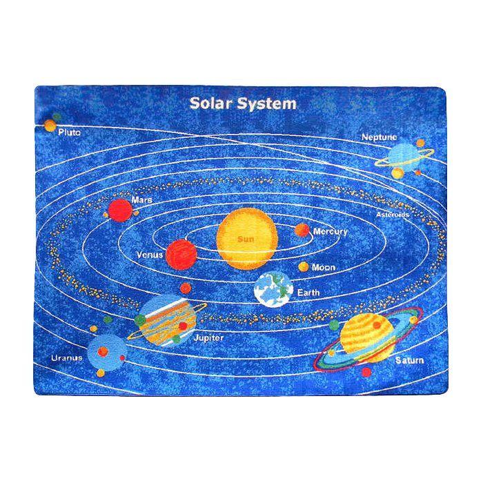 Planets Solar System Area Rug | Kid B | Kids rugs, Kids area