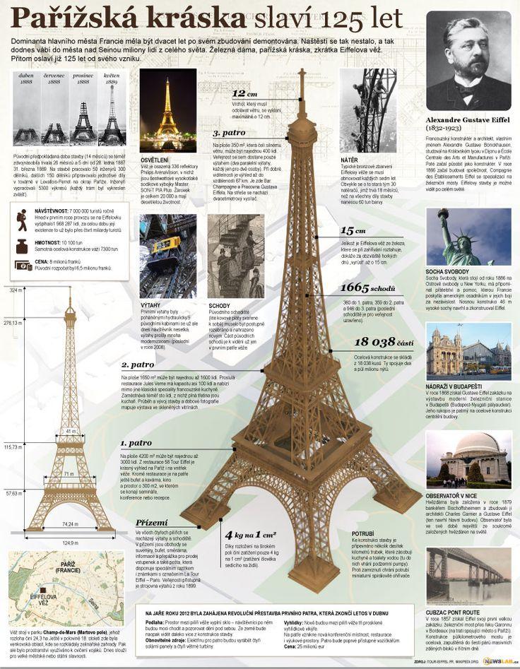 Eiffel Tower / Eiffelovka - 125 let od dokončení