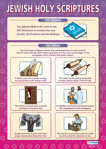 67 best Religious Education Posters images on Pinterest