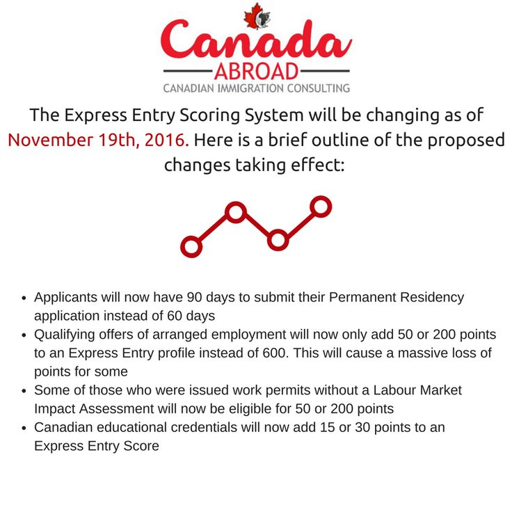 Major changes will be made to the Express Entry Scoring system as of November 19th, 2016 which will effect those already in the pool.....