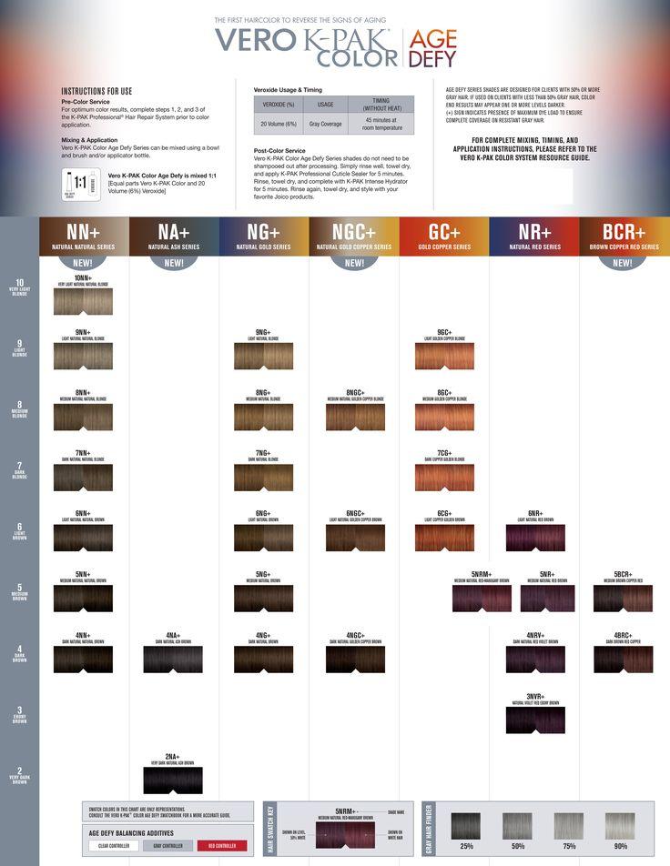 Joico Vero KPAK Color Age Defy Swatch Chart. Joico