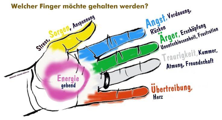 Diese 5 Minuten-Übung mit den Händen wird deine Energie erhöhen und deine Gefühle ausgleichen