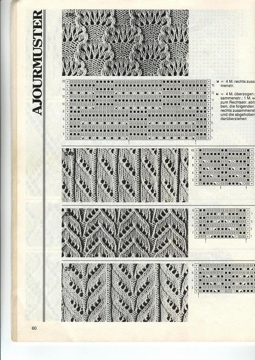 Knitting Keep Adding Stitches : 1000+ images about Knit...Keep me in stitches on Pinterest Cable, Moss stit...