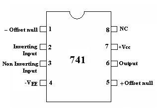 Amp 741 op datasheet pdf