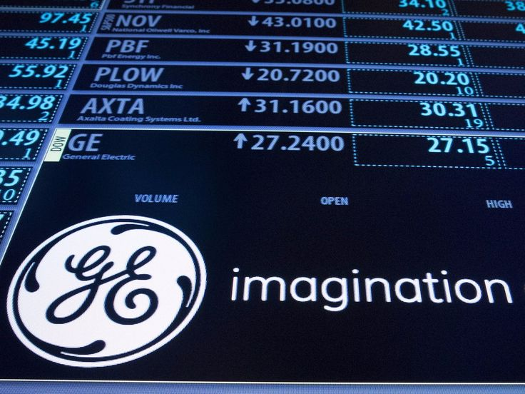 General Electric just slashed its dividend  and that could save its stock from free-fall (GE)