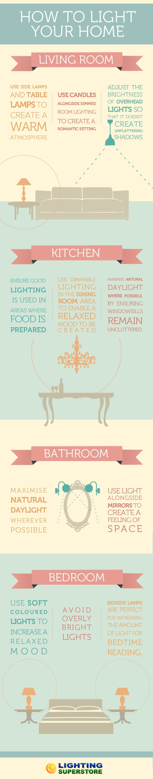 233 Best Home Feng Shui Images On Pinterest Bedroom Home Ideas And Interior Decorating