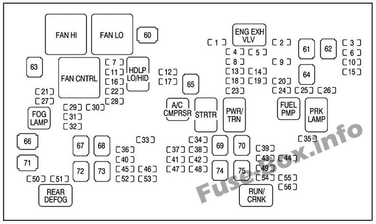Under-hood fuse box diagram: Chevrolet Tahoe (2007