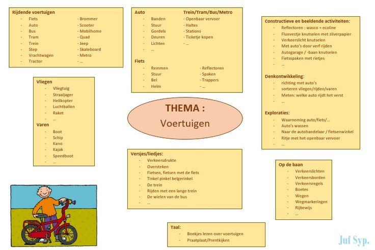 Brainstorm Voertuigen