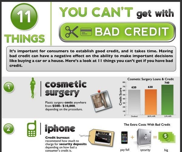 Home Loans For People With Bad Credit Www Badmortgageho