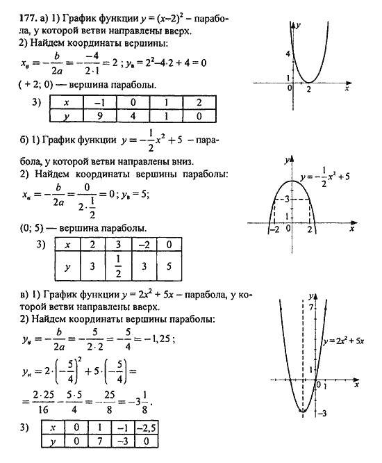 Готовый 418 по алгебре 9 класс