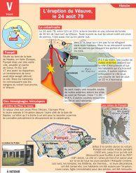 L'éruption du Vésuve, le 24 août 79 - Mon Quotidien, le seul site d'information quotidienne pour les 10-14 ans !