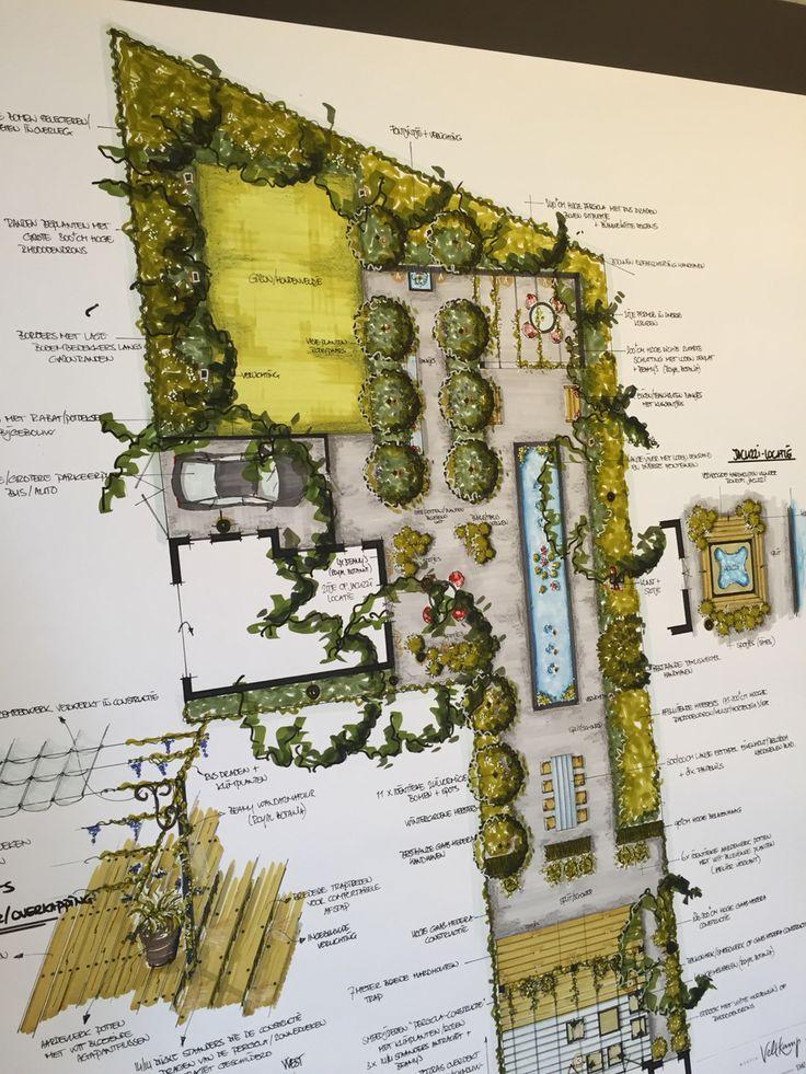 Agatha O   Private gardendesign in The Netherlands. Hand sketch Garden plan.