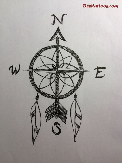 Love the idea of it being a dreamcatcher and also a compass at the same time...it's like it says go wherever your dreams point you <3 love it so much