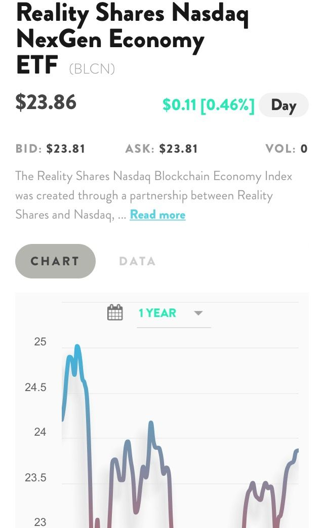 buy cryptocurrency australia app