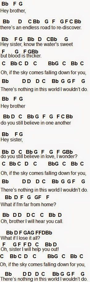 Flute Sheet Music: Hey Brother Click the link below the pic to get the rest of it