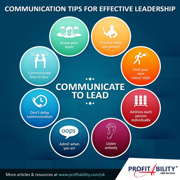communicate effectively at the direct leadership How to communicate more effectively in workplace meetings concise and direct: watch your inbox for the latest thought leadership from right management.