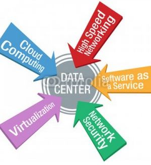 IDC: Data Center Investment is Critical to The Success of The Internet of Things
